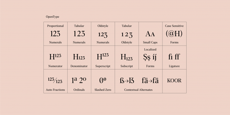 Koor Typeface Example - The Designers Foundry 13